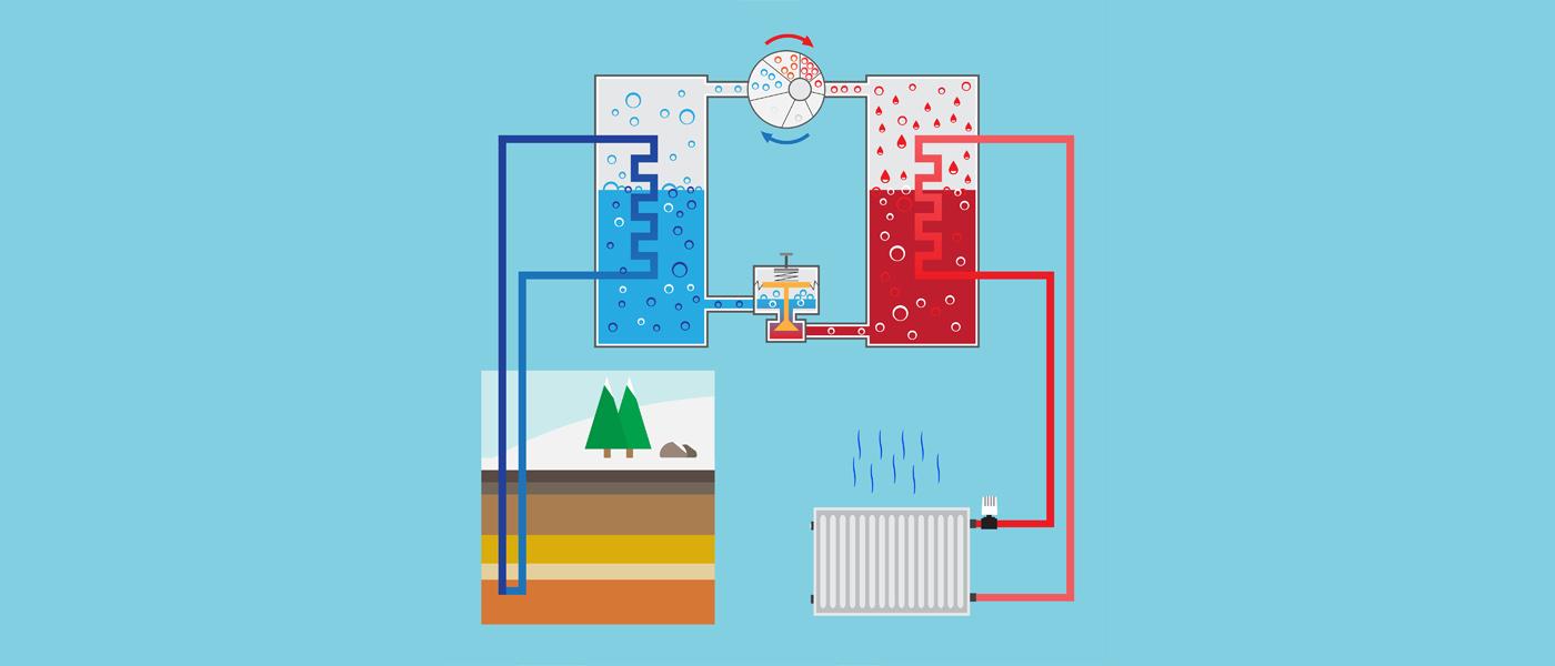 De voordelen van een warmtepomp in vergelijking met een traditionele verwarming.